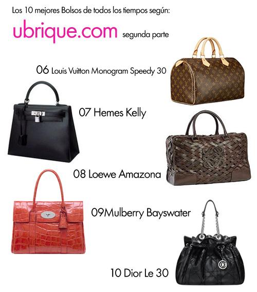 los 10 mejores bolsos 2 Los 10 mejores bolsos de todos los tiempos II